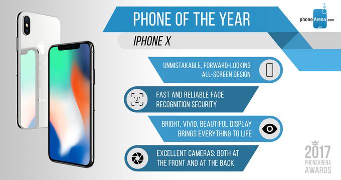 en iyi akilli telefon 2017
