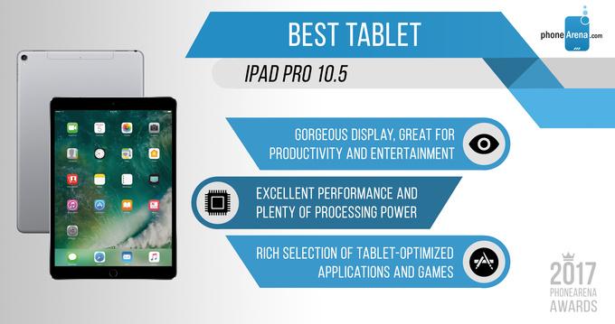en iyi tablet 2017