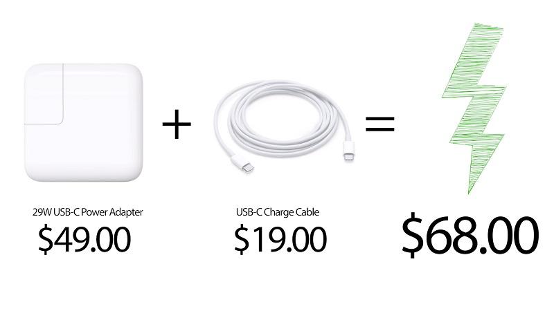 iphone x hizli sarj adaptor maliyeti