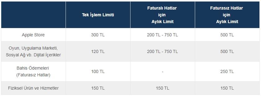 turkcell mobil islem limiti