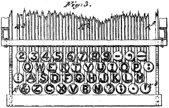 QWERTY 1878
