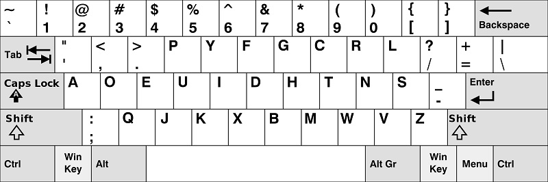 dvorak klavye duzeni